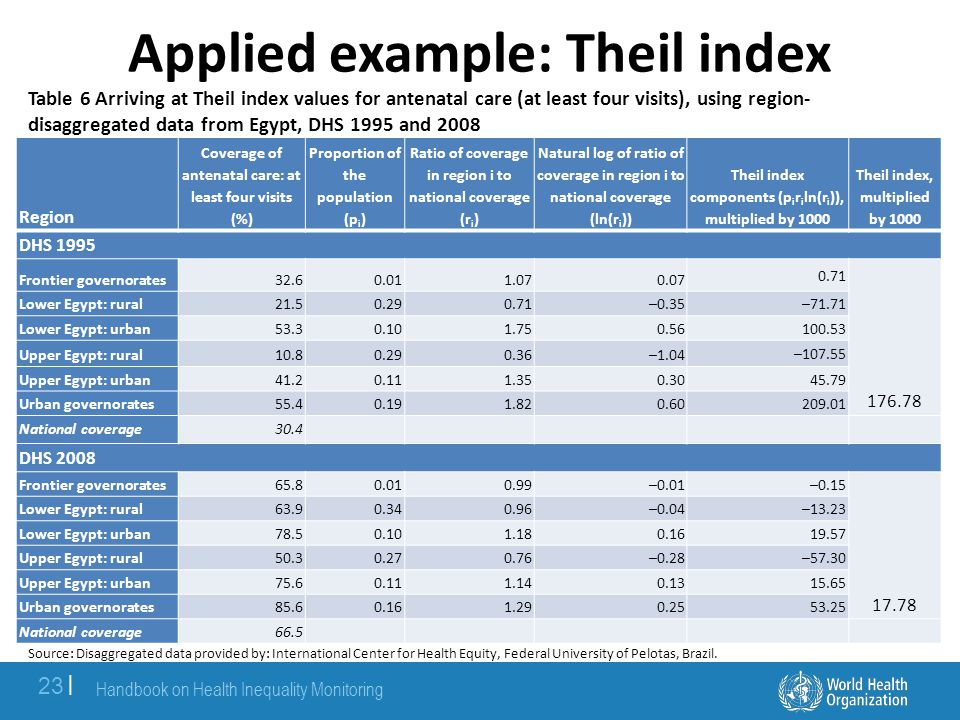 Applied example: Theil index