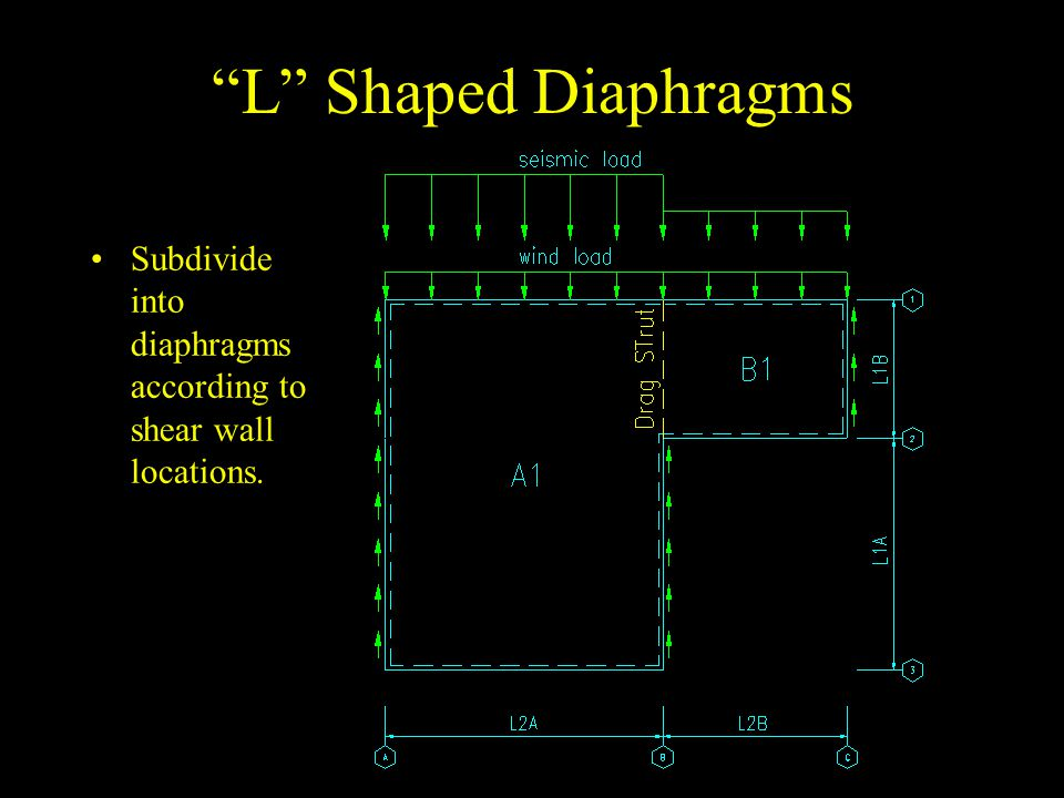 L Shaped Diaphragms Subdivide into diaphragms according to shear wall locations.