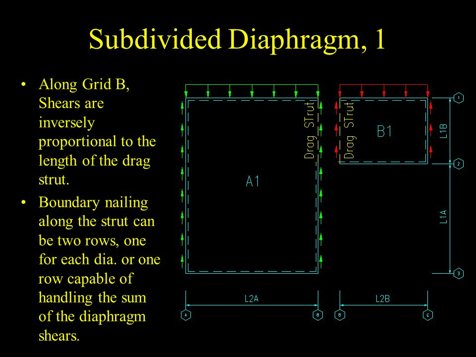 Subdivided Diaphragm, 1 Along Grid B, Shears are inversely proportional to the length of the drag strut.