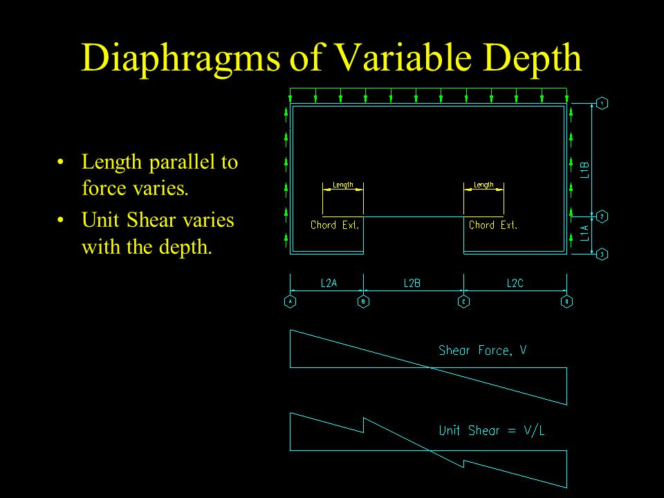 Diaphragms of Variable Depth