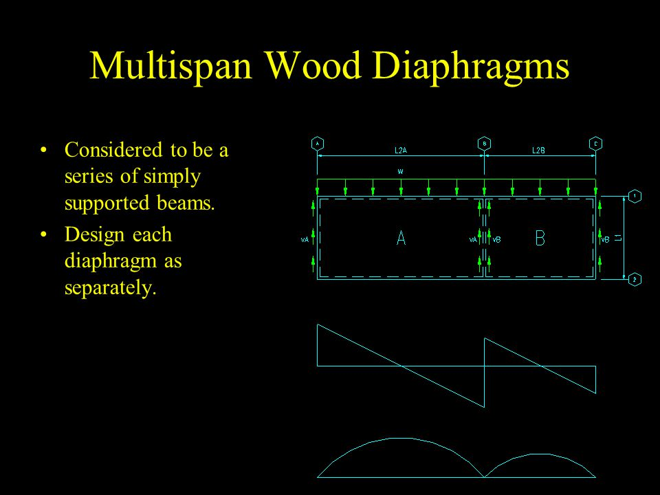 Multispan Wood Diaphragms