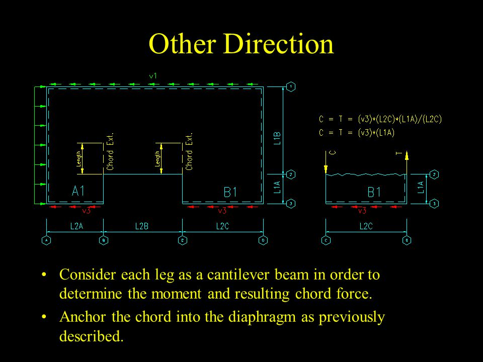 Other Direction Consider each leg as a cantilever beam in order to determine the moment and resulting chord force.