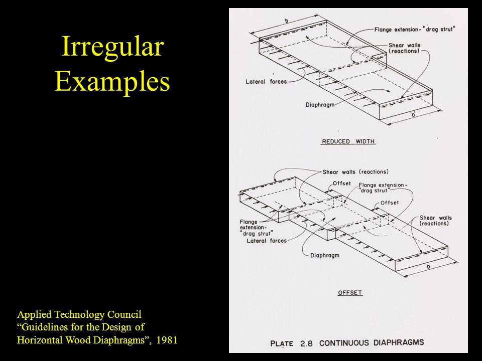 Irregular Examples Applied Technology Council