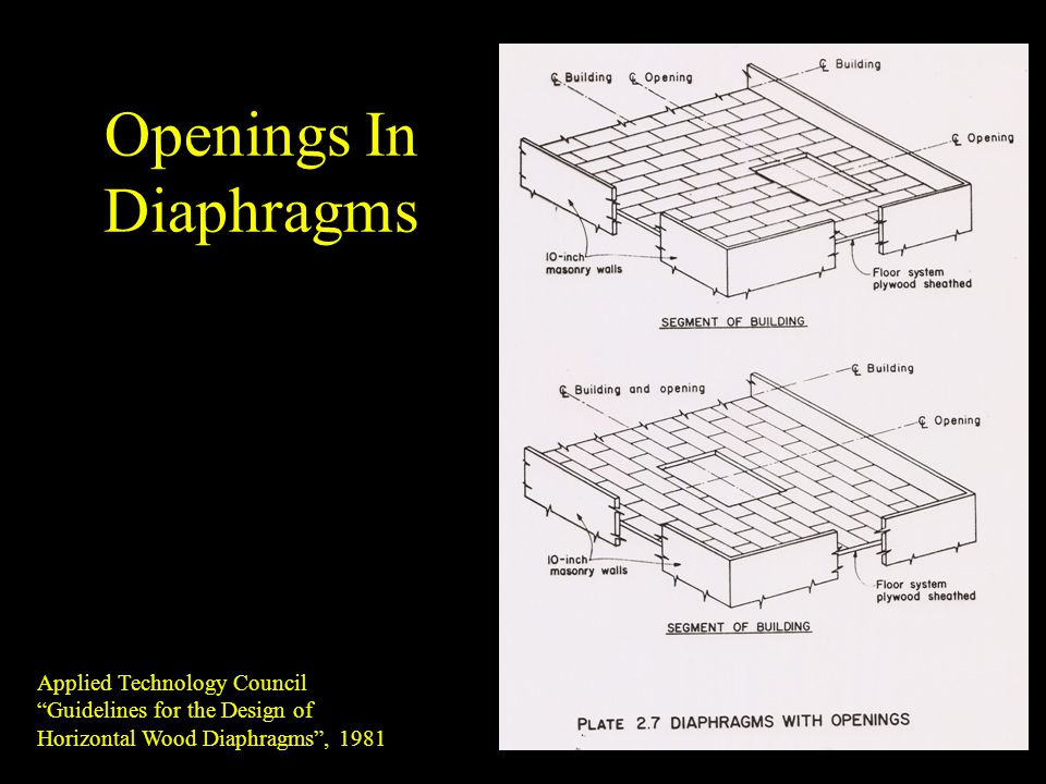 Openings In Diaphragms