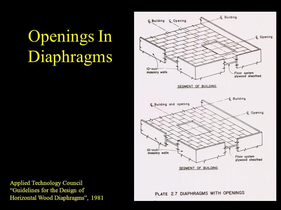 Openings In Diaphragms