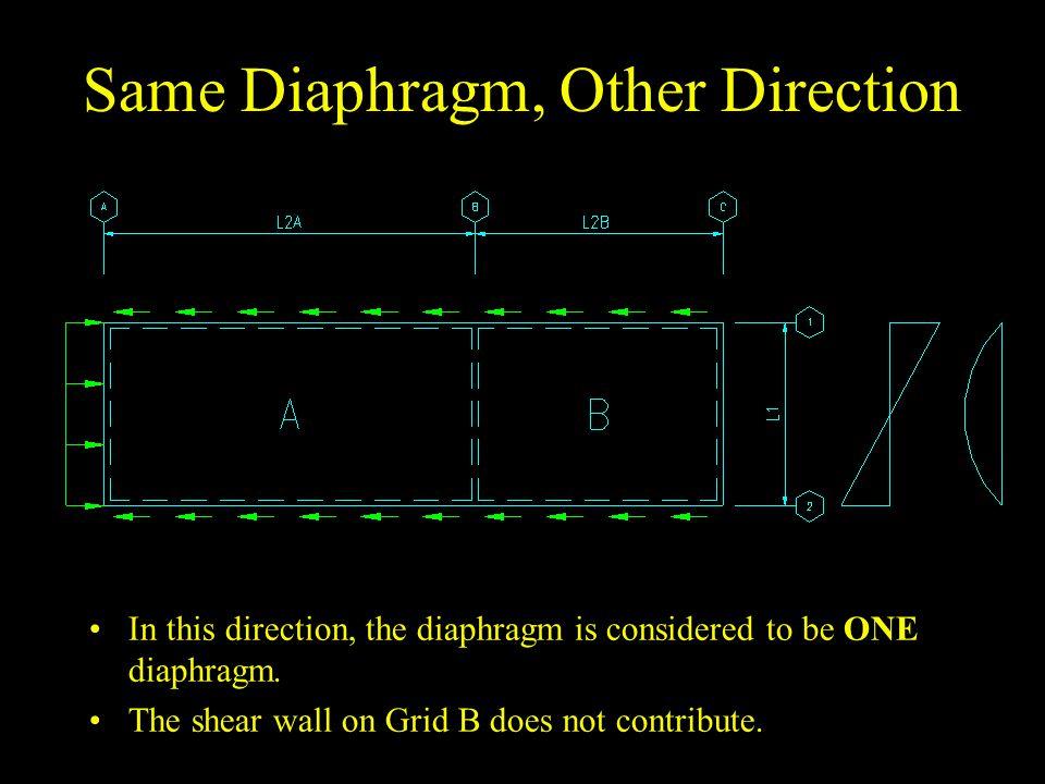 Same Diaphragm, Other Direction