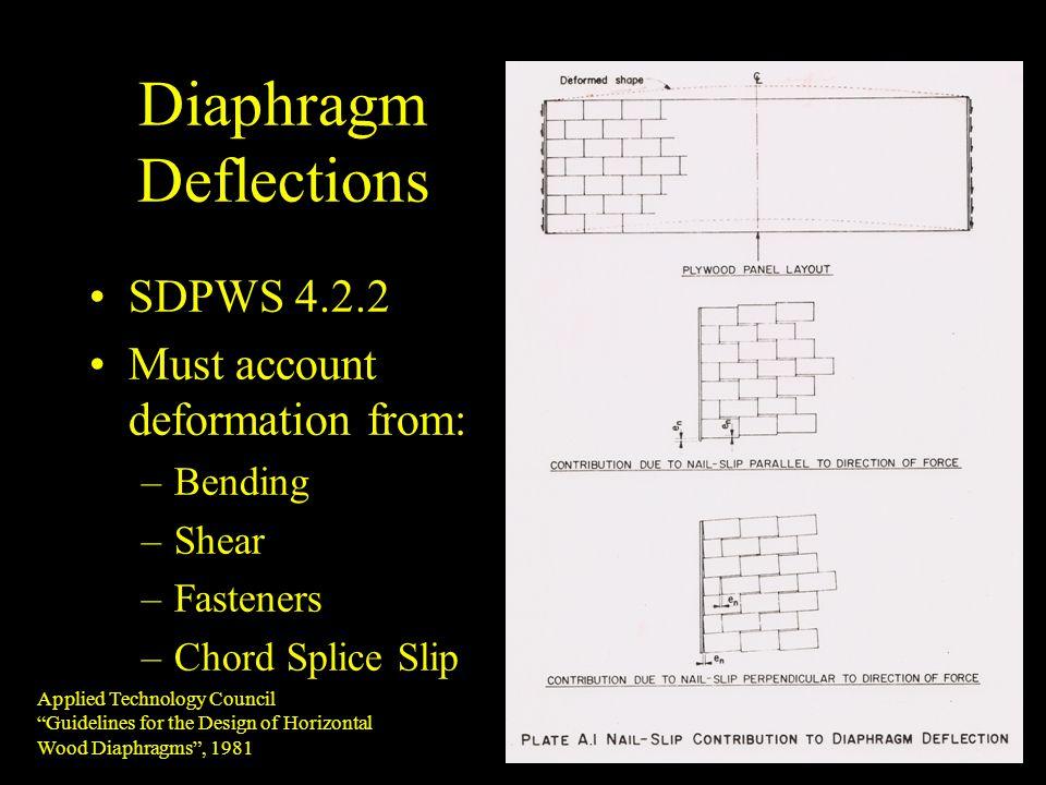 Diaphragm Deflections