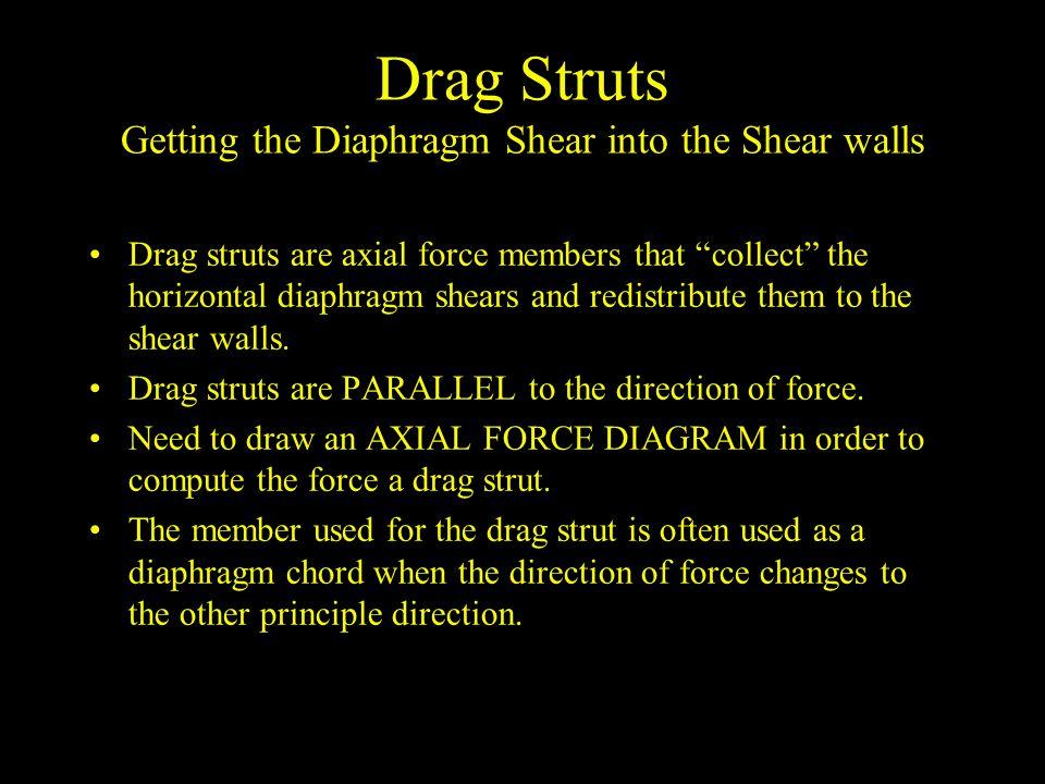 Drag Struts Getting the Diaphragm Shear into the Shear walls
