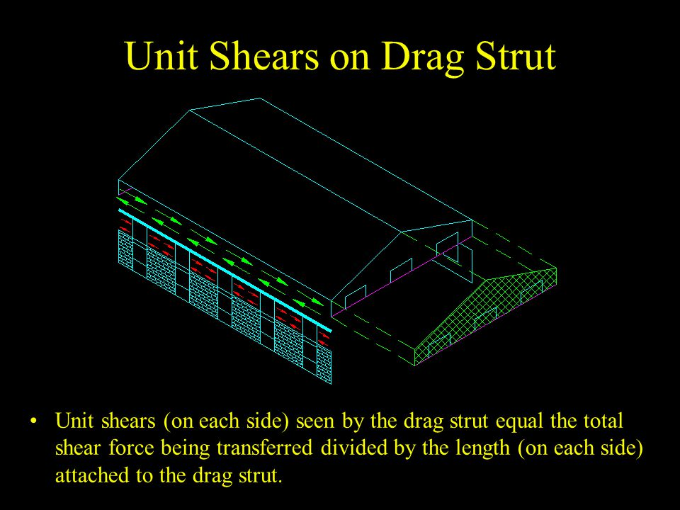Unit Shears on Drag Strut