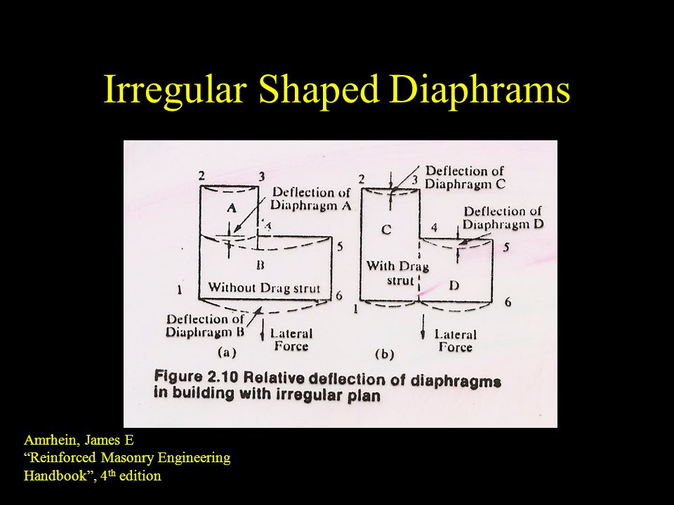 Irregular Shaped Diaphrams