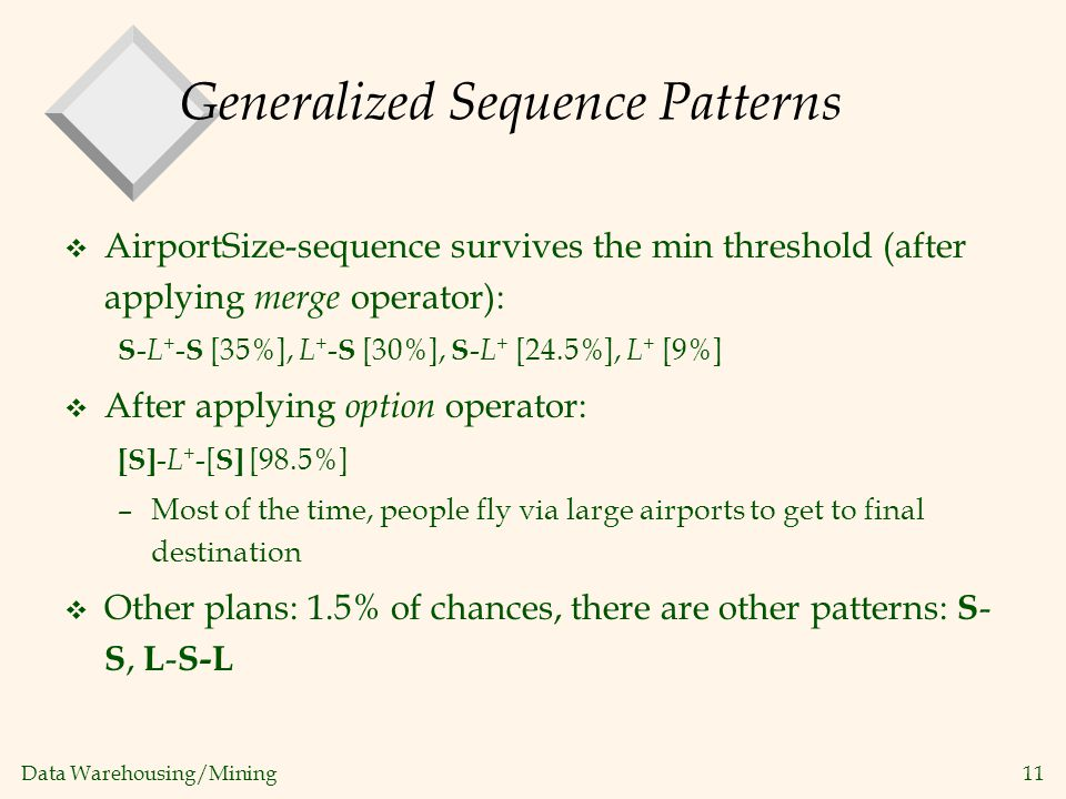 Generalized Sequence Patterns