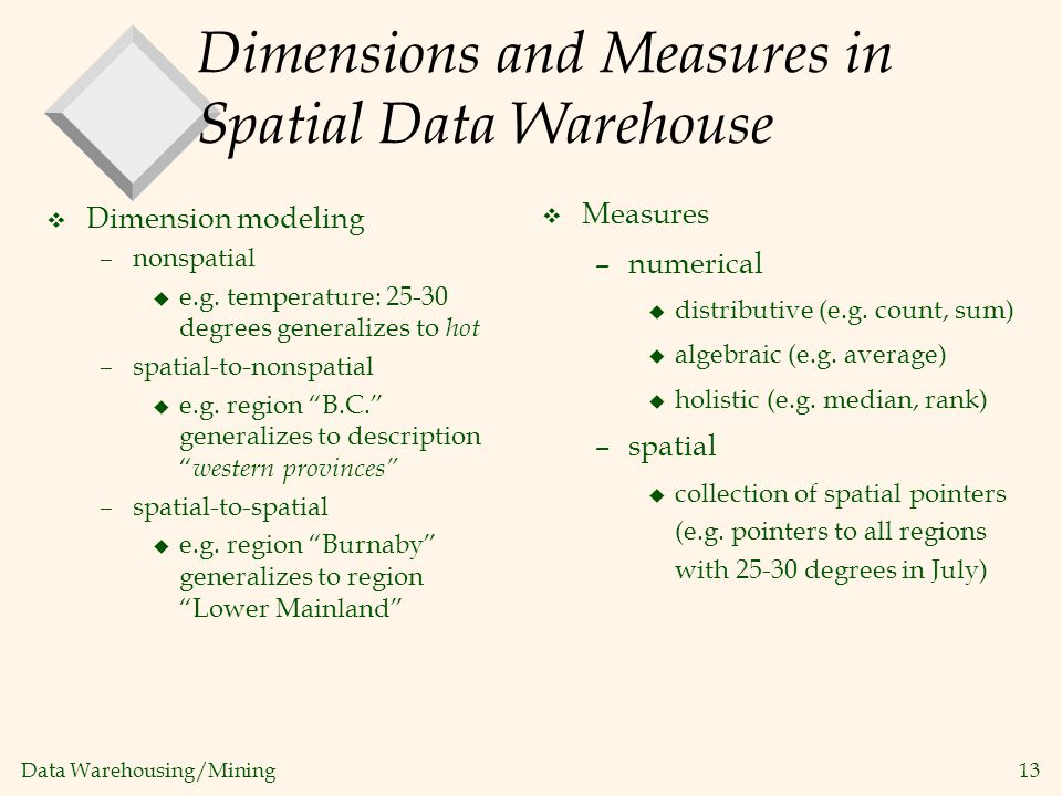 Dimensions and Measures in Spatial Data Warehouse