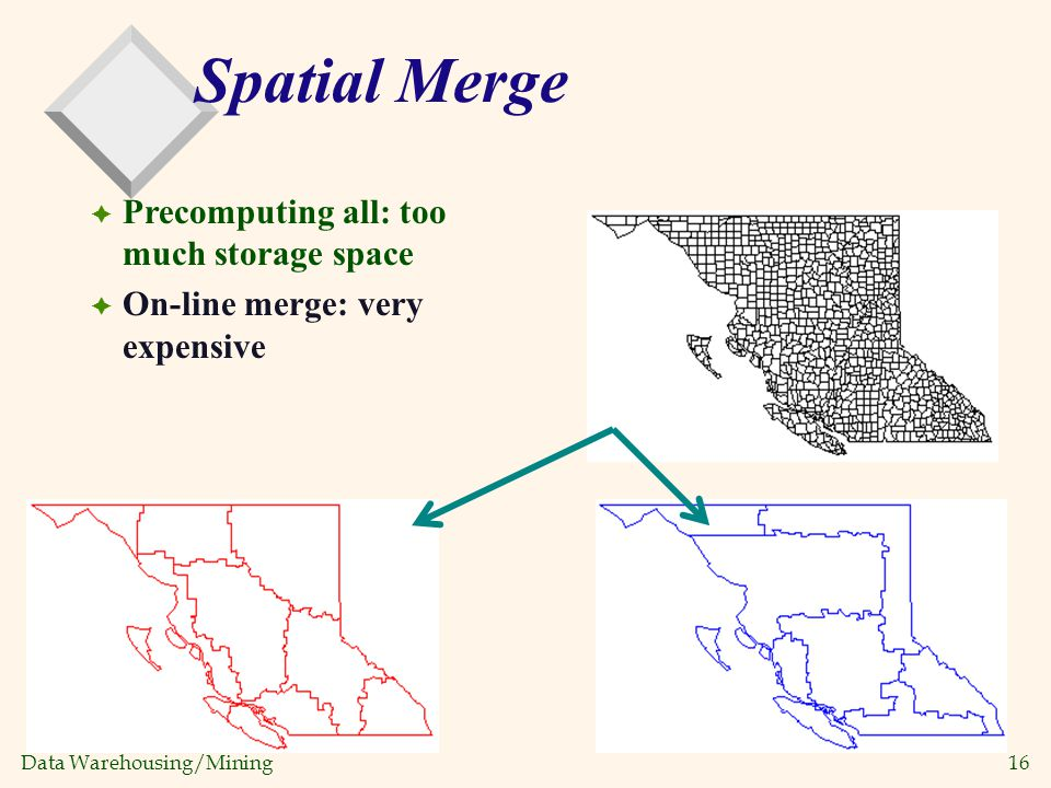 Spatial Merge Precomputing all: too much storage space