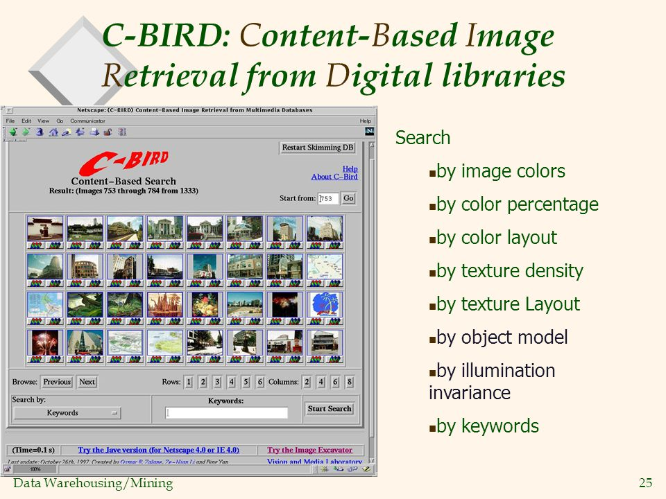 C-BIRD: Content-Based Image Retrieval from Digital libraries