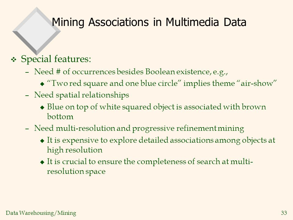 Mining Associations in Multimedia Data