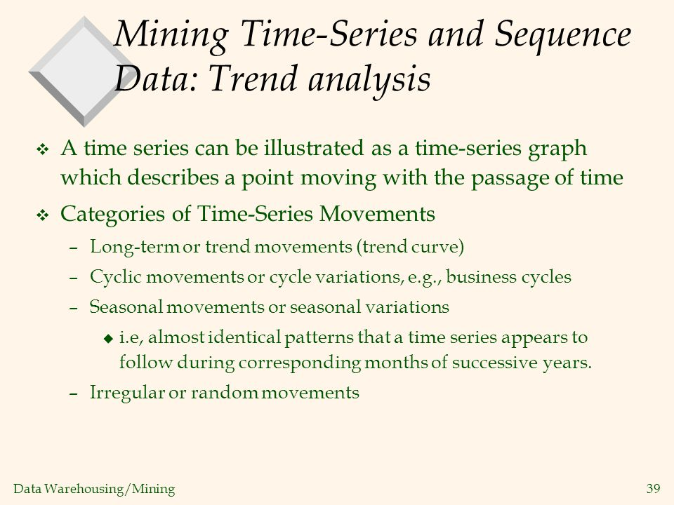Mining Time-Series and Sequence Data: Trend analysis