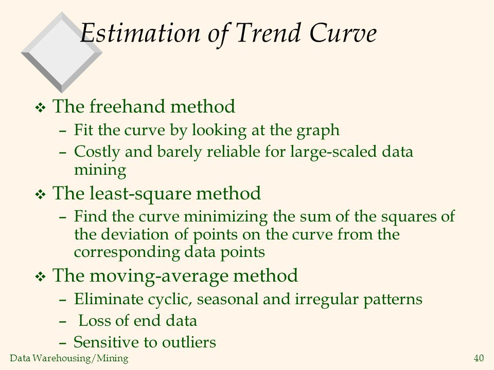 Estimation of Trend Curve