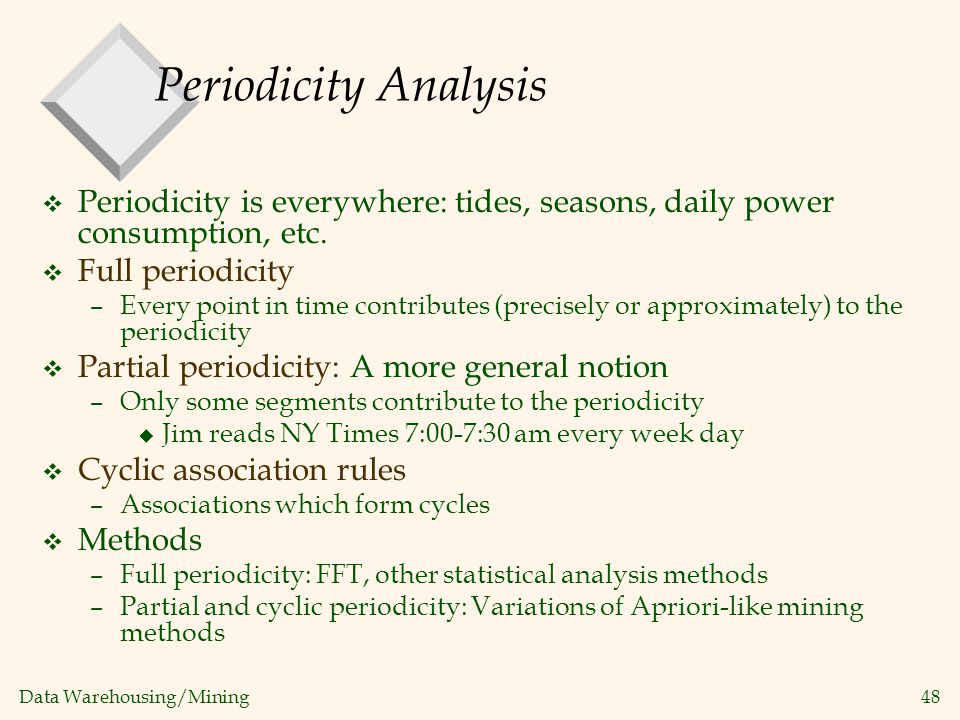 Periodicity Analysis Periodicity is everywhere: tides, seasons, daily power consumption, etc. Full periodicity.