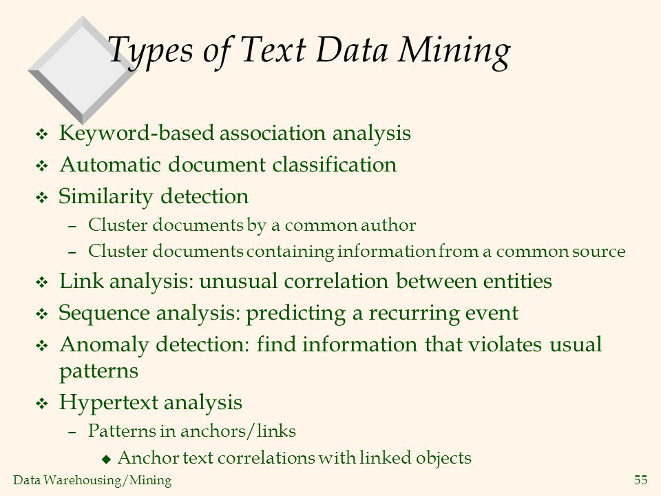 Types of Text Data Mining