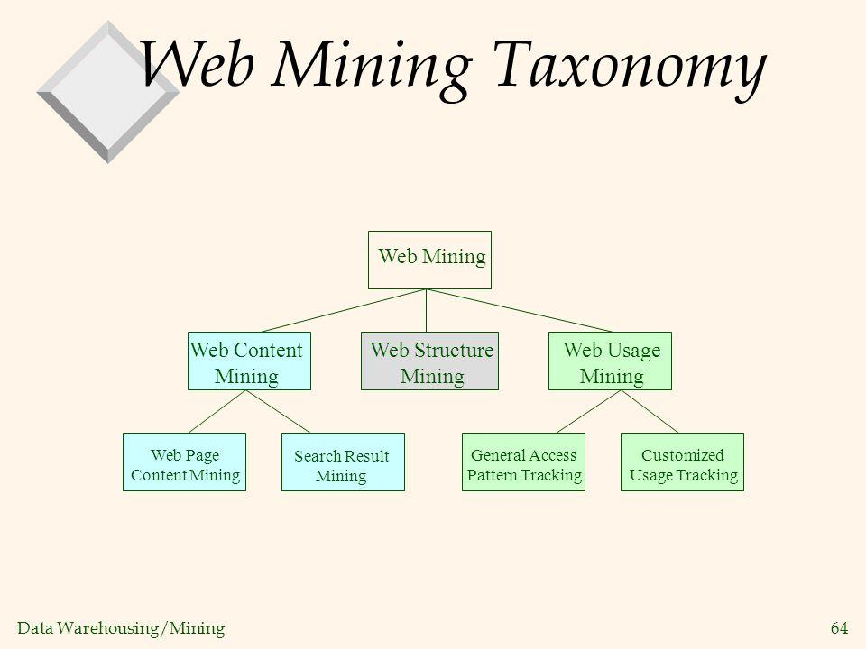 Web Mining Taxonomy Web Mining Web Structure Mining Web Content Mining