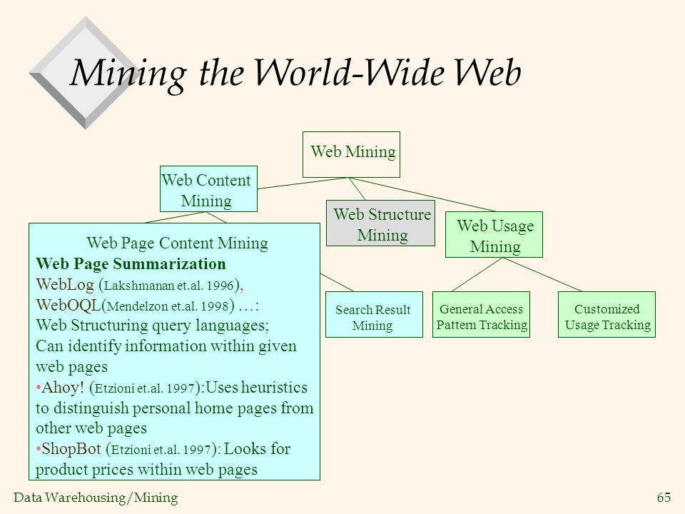 Mining the World-Wide Web