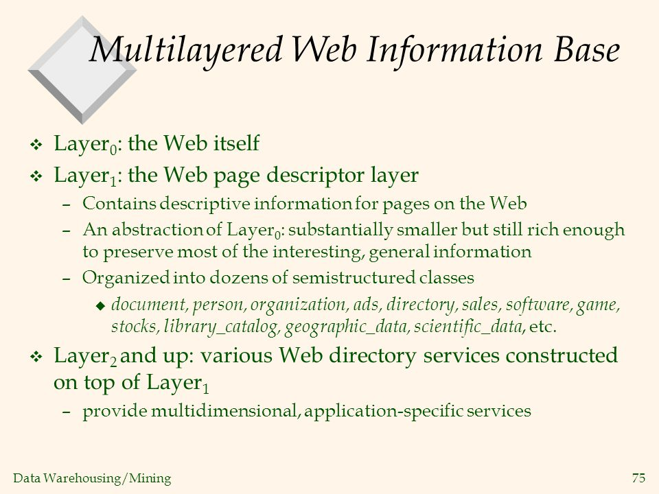 Multilayered Web Information Base
