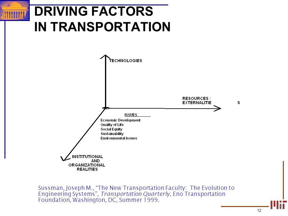 DRIVING FACTORS IN TRANSPORTATION