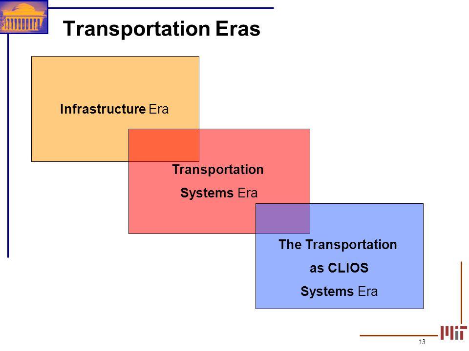 Transportation Eras Infrastructure Era Transportation Systems Era