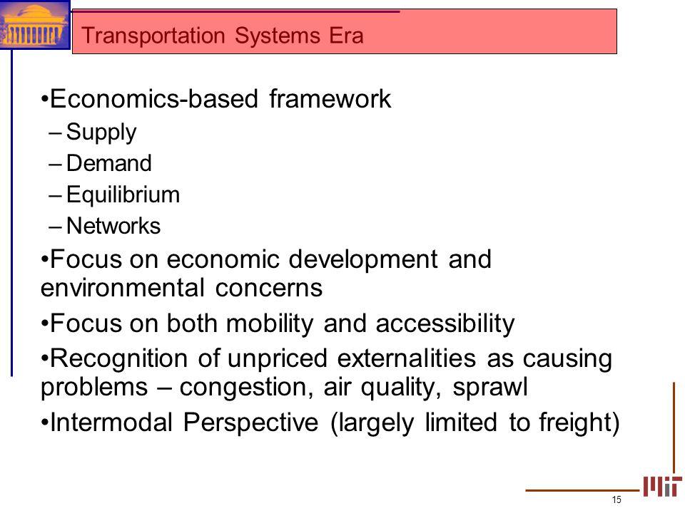 Transportation Systems Era
