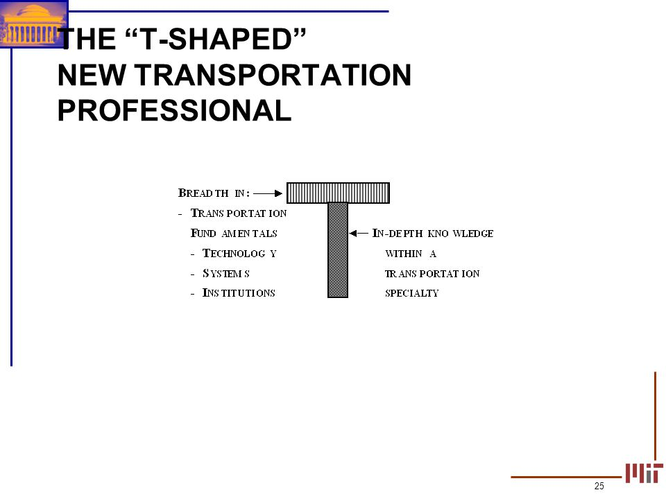THE T-SHAPED NEW TRANSPORTATION PROFESSIONAL