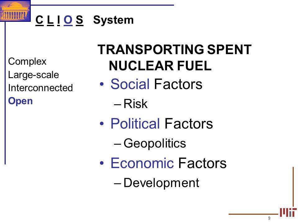 Social Factors Political Factors Economic Factors