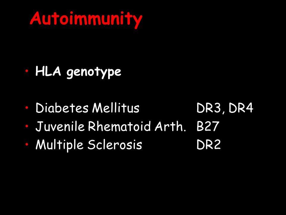 Autoimmunity HLA genotype Diabetes Mellitus DR3, DR4