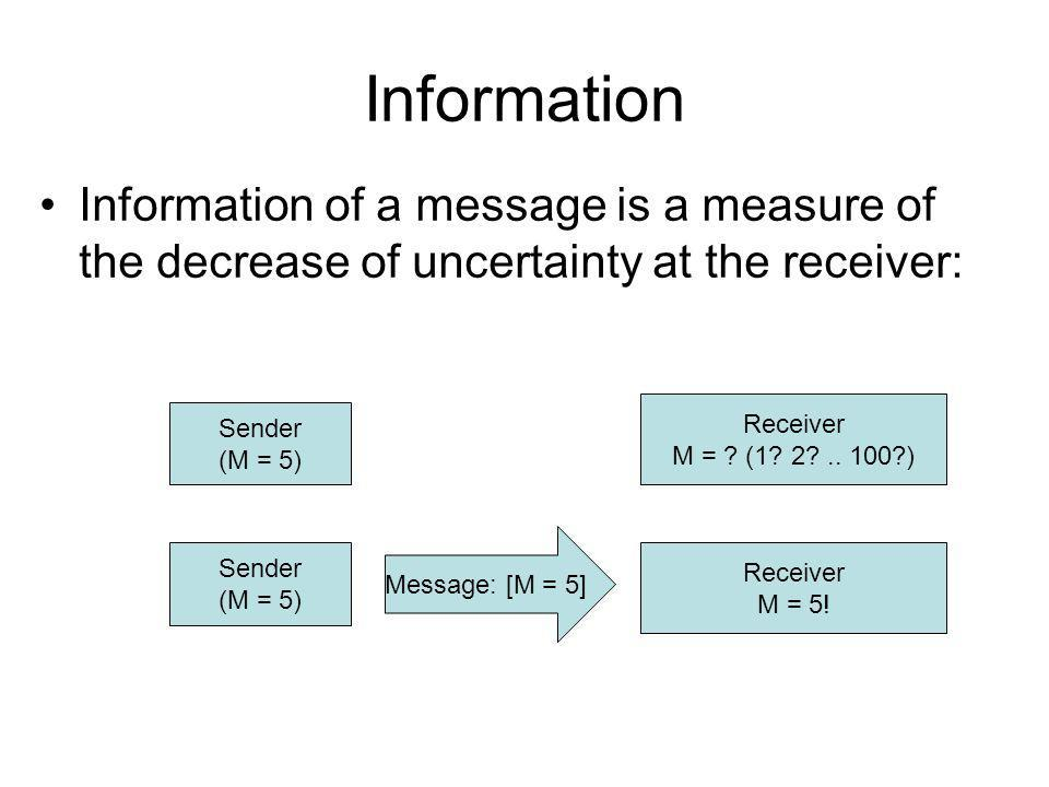 Information Information of a message is a measure of the decrease of uncertainty at the receiver: Receiver.