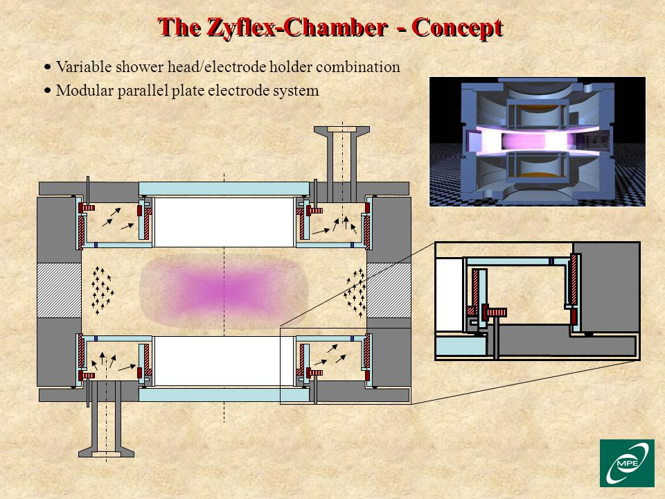 The Zyflex-Chamber - Concept
