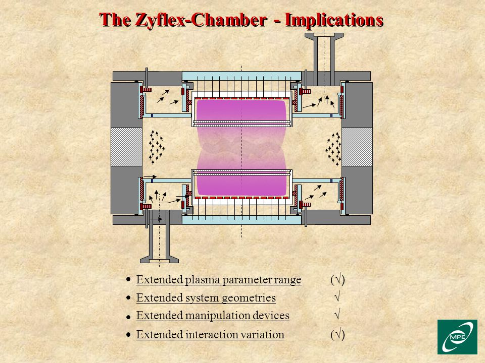 The Zyflex-Chamber - Implications