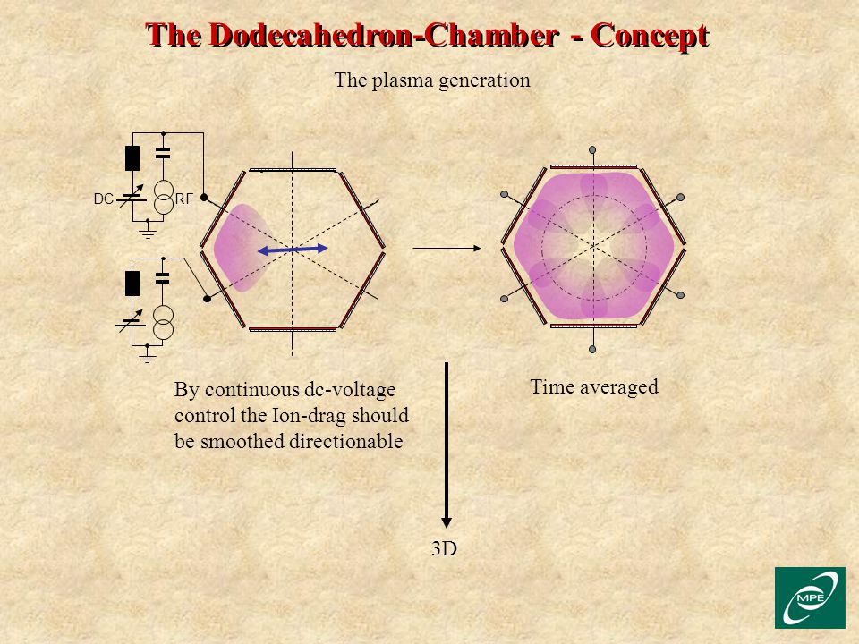 The Dodecahedron-Chamber - Concept