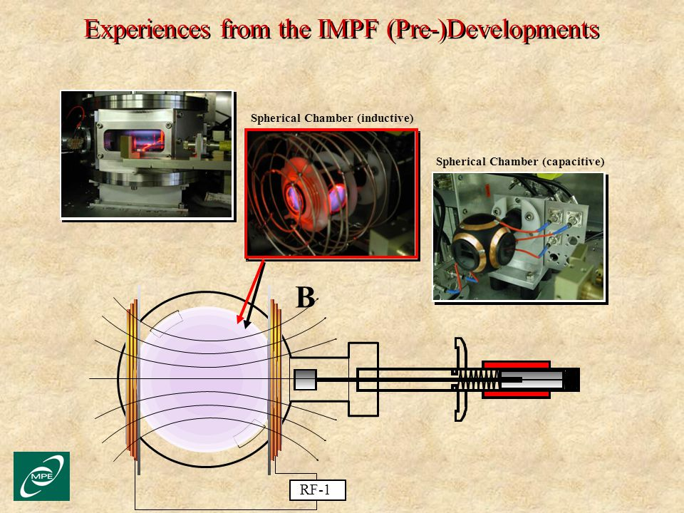 Spherical Chamber (inductive) Spherical Chamber (capacitive)