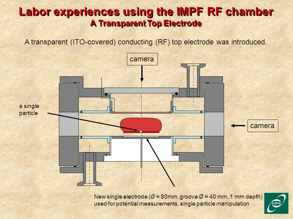 Labor experiences using the IMPF RF chamber
