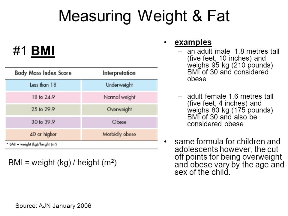 Measuring Weight & Fat #1 BMI examples