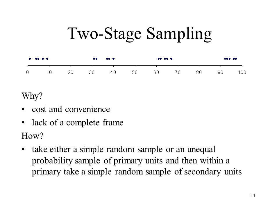 Two-Stage Sampling Why cost and convenience lack of a complete frame