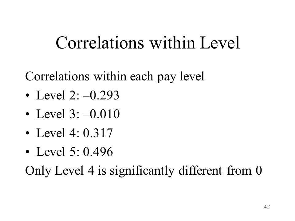Correlations within Level