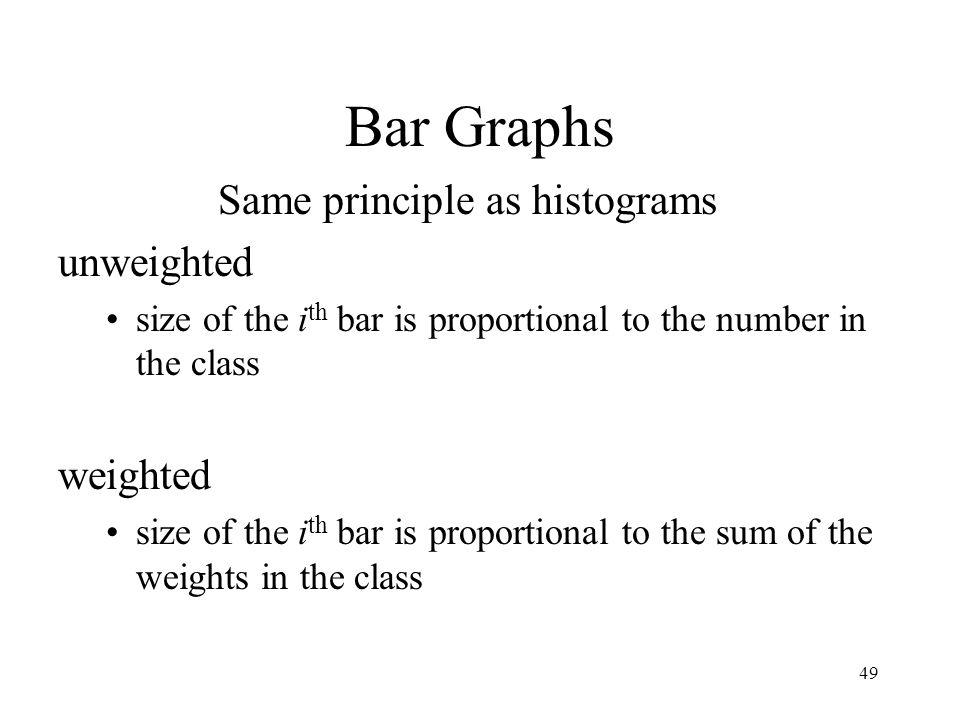 Same principle as histograms