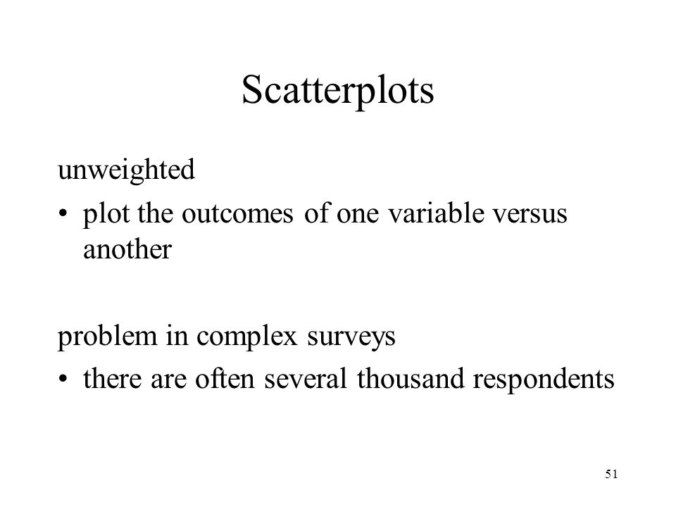 Scatterplots unweighted