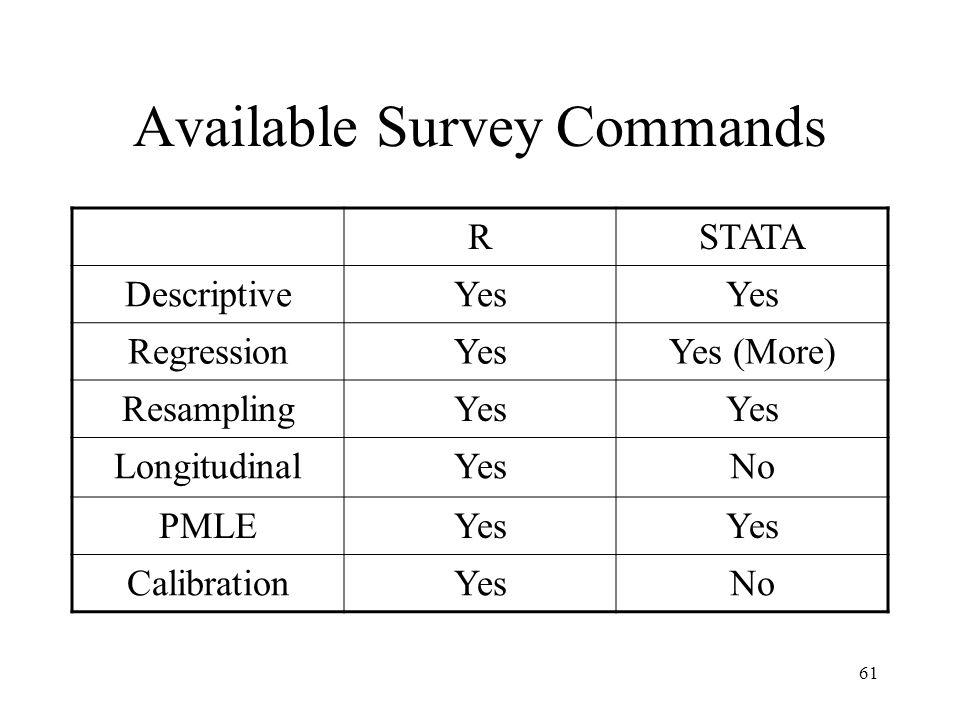 Available Survey Commands