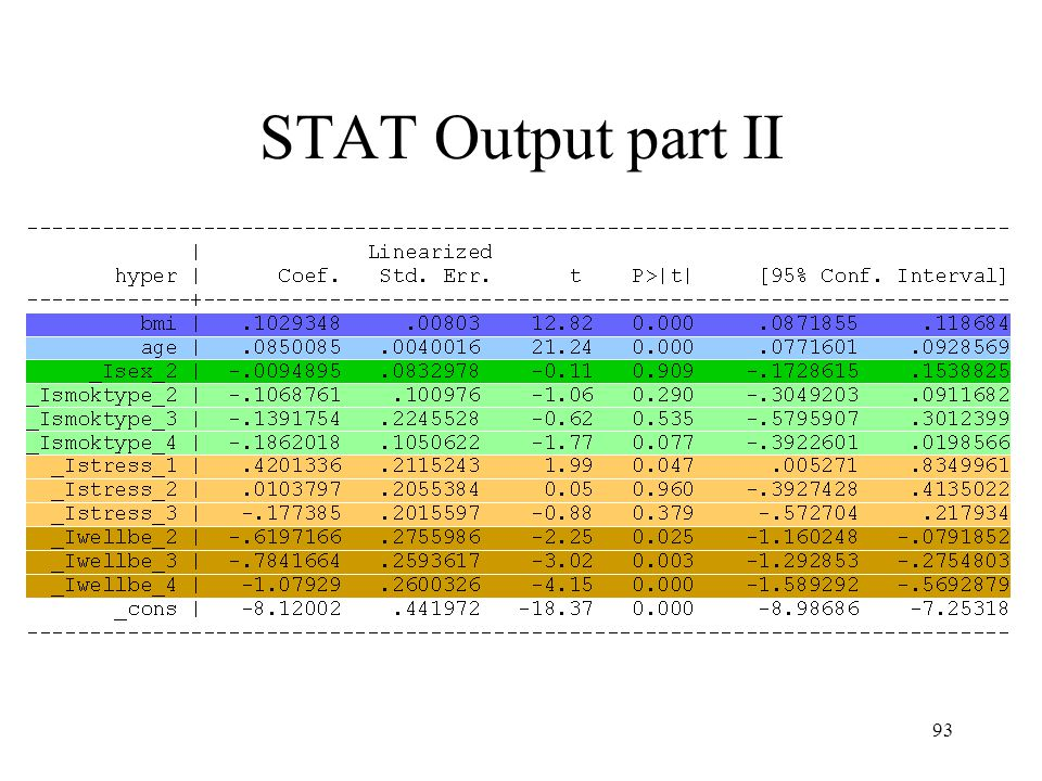STAT Output part II