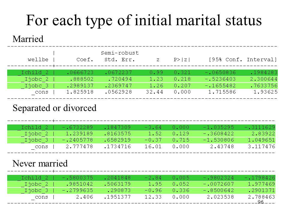 For each type of initial marital status