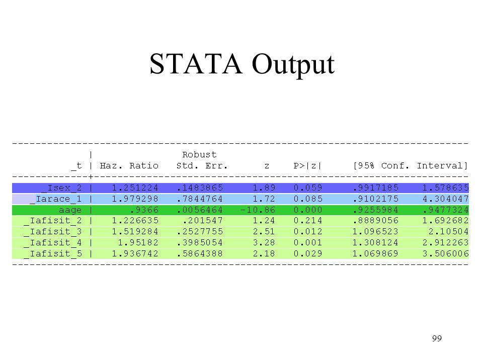 STATA Output