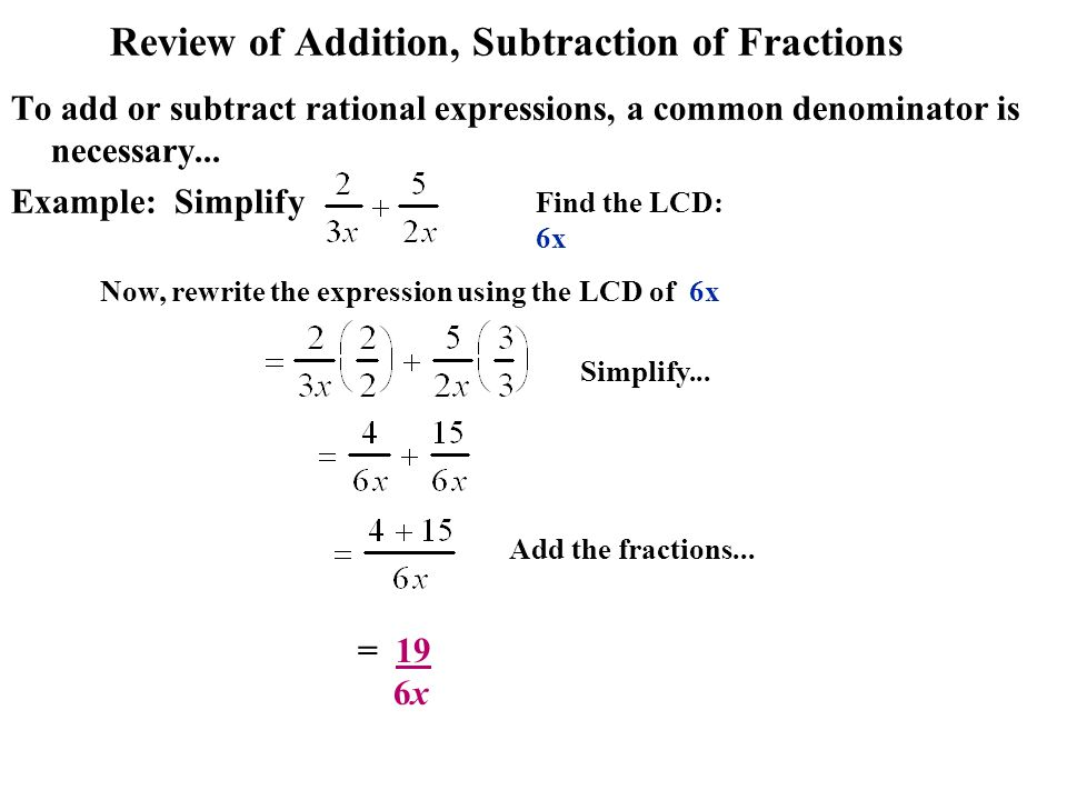 Review of Addition, Subtraction of Fractions