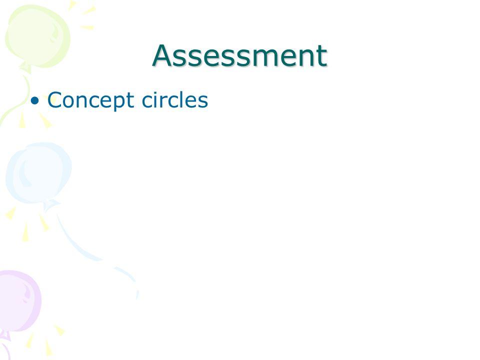 Assessment Concept circles