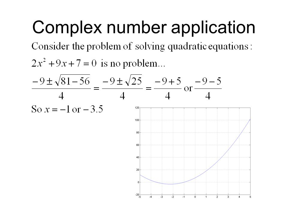 Complex number application